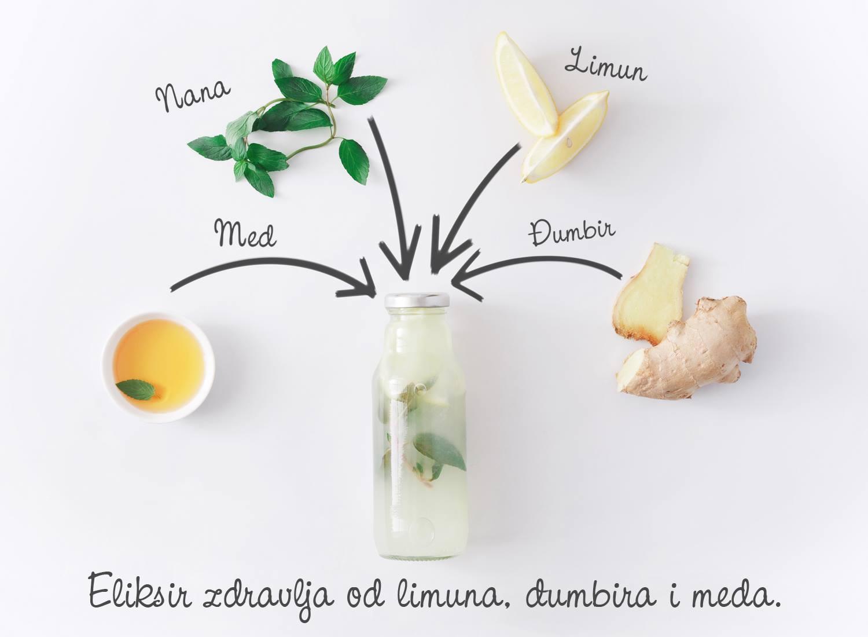 Eliksir zdravlja